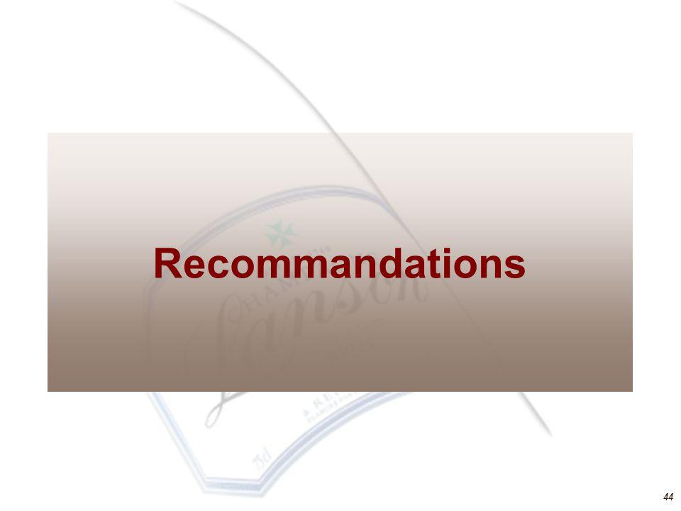 44 Recommandations