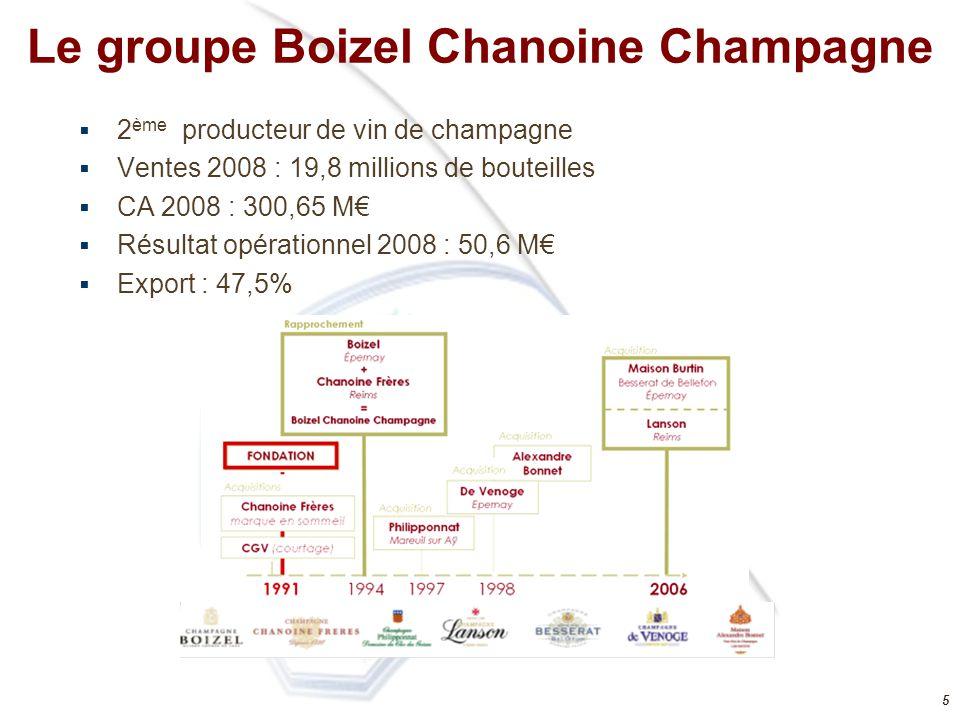 5 Le groupe Boizel Chanoine Champagne  2 ème producteur de vin de champagne  Ventes 2008 : 19,8 millions de bouteilles  CA 2008 : 300,65 M€  Résul