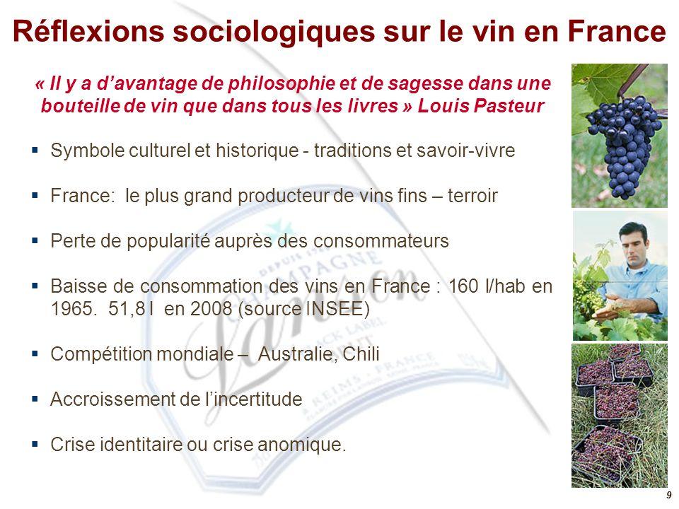 99 « Il y a d'avantage de philosophie et de sagesse dans une bouteille de vin que dans tous les livres » Louis Pasteur  Symbole culturel et historiqu