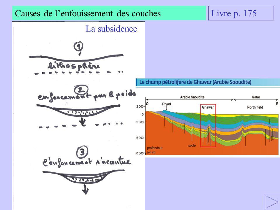 Causes de l'enfouissement des couches Livre p. 175 La subsidence