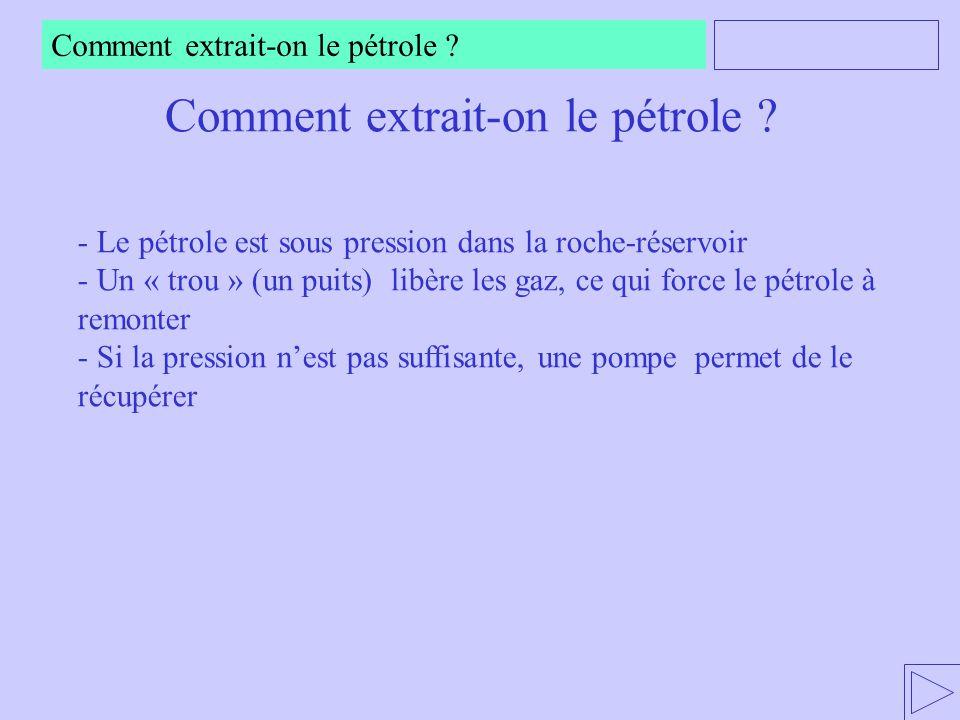 Comment extrait-on le pétrole ? - Le pétrole est sous pression dans la roche-réservoir - Un « trou » (un puits) libère les gaz, ce qui force le pétrol