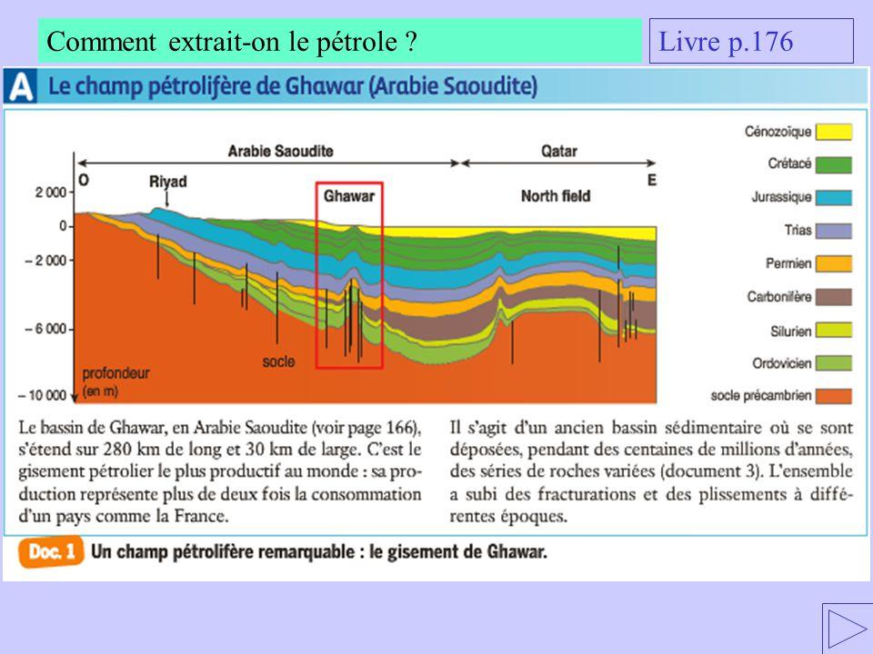 Livre p.176 Comment extrait-on le pétrole ?