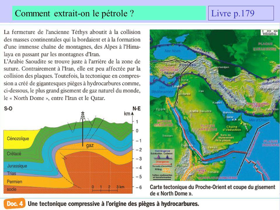 Livre p.179 Comment extrait-on le pétrole ?
