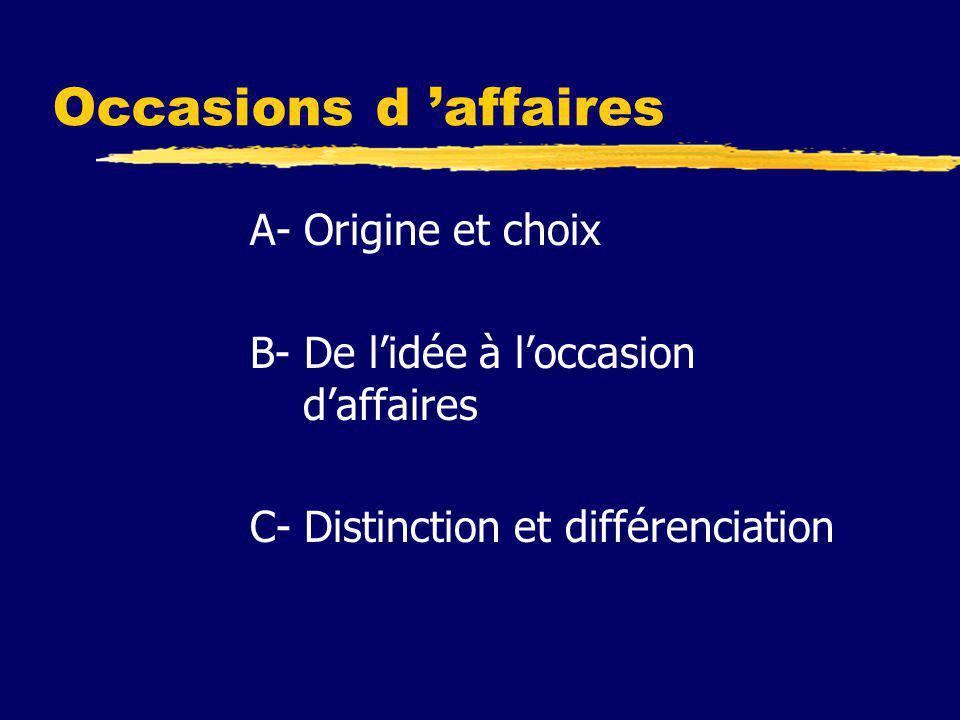 Occasions d 'affaires A- Origine et choix B- De l'idée à l'occasion d'affaires C- Distinction et différenciation