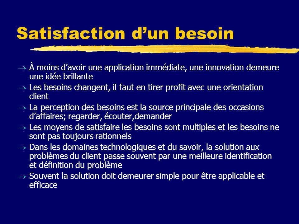 Satisfaction d'un besoin  À moins d'avoir une application immédiate, une innovation demeure une idée brillante  Les besoins changent, il faut en tir