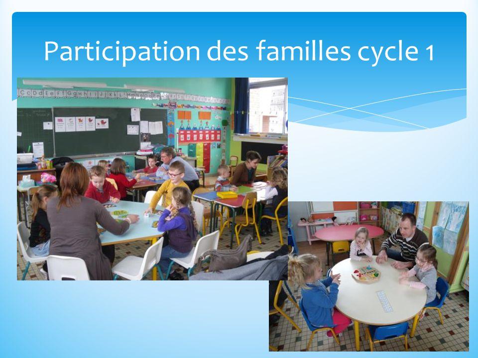 Participation des familles cycle 1