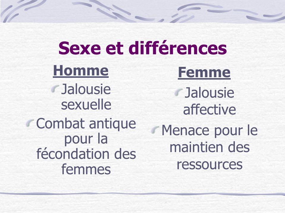 Sexe et différences Homme Jalousie sexuelle Combat antique pour la fécondation des femmes Femme Jalousie affective Menace pour le maintien des ressources