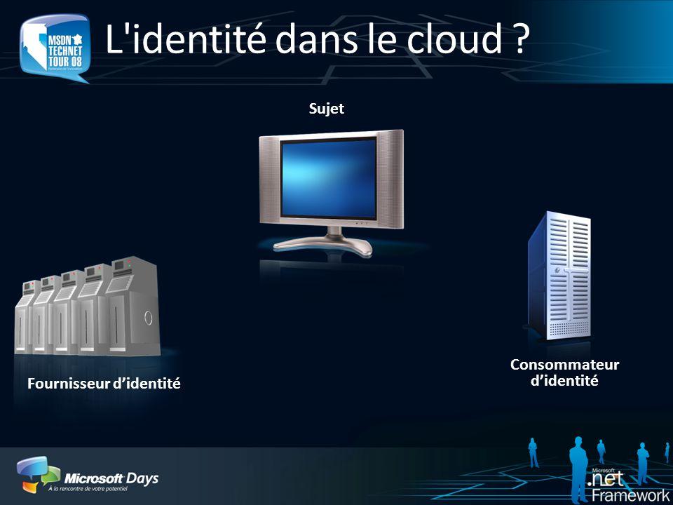 L identité dans le cloud ? Sujet Consommateur d'identité Fournisseur d'identité