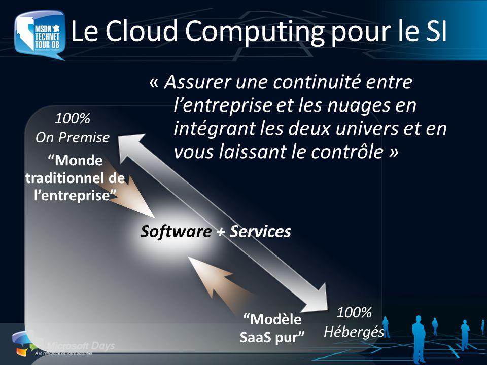 Le Cloud Computing pour le SI « Assurer une continuité entre l'entreprise et les nuages en intégrant les deux univers et en vous laissant le contrôle » 100% On Premise 100% Hébergés Modèle SaaS pur Monde traditionnel de l'entreprise Software + Services