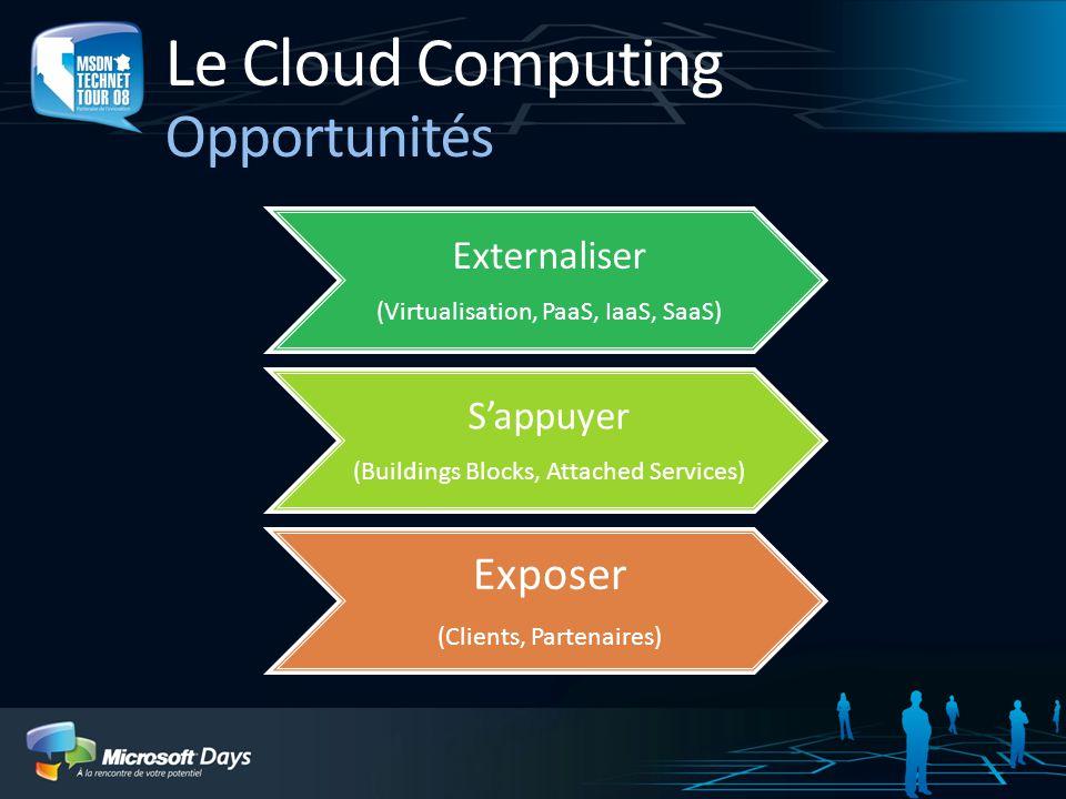 Le Cloud Computing Opportunités Externaliser (Virtualisation, PaaS, IaaS, SaaS) S'appuyer (Buildings Blocks, Attached Services) Exposer (Clients, Partenaires)