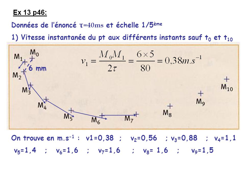 Ex 13 p46: Données de l'énoncé τ =40ms et échelle 1/5 ème 1) Vitesse instantanée du pt aux différents instants sauf t 0 et t 10 6 mm On trouve en m.s -1 : v1=0,38 ; v 2 =0,56 ; v 3 =0,88 ; v 4 =1,1 v 5 =1,4 ; v 6 =1,6 ; v 7 =1,6 ; v 8 = 1,6 ; v 9 =1,5