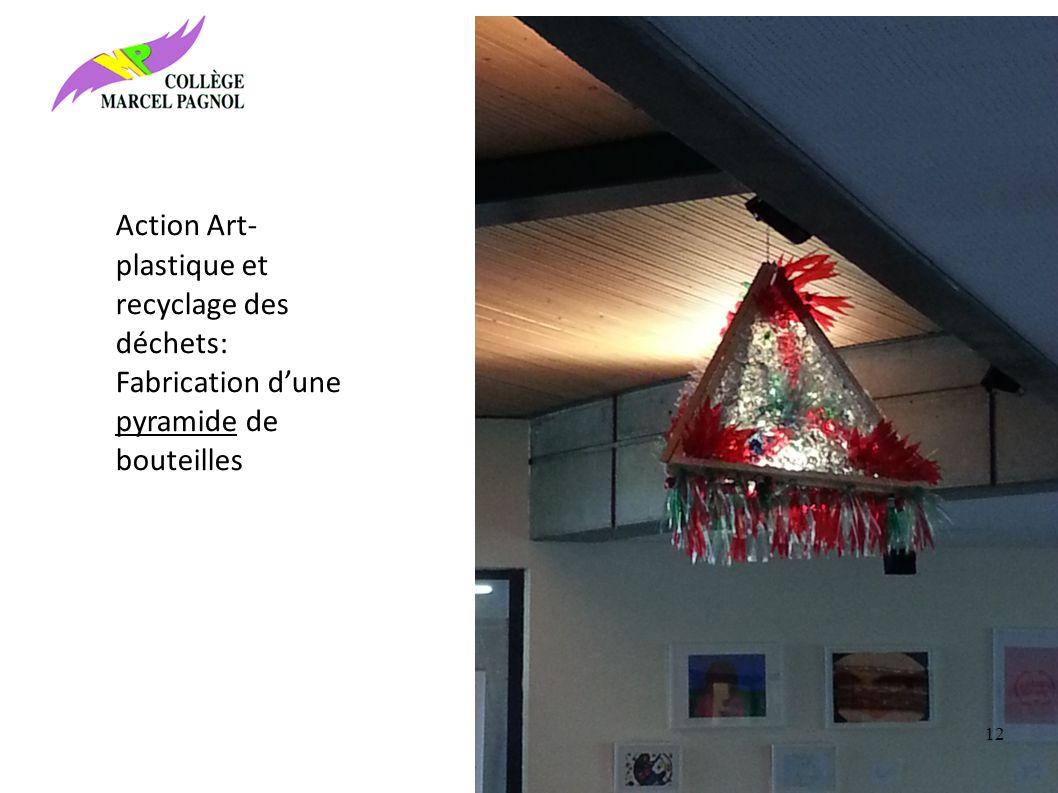 Action Art- plastique et recyclage des déchets: Fabrication d'une pyramide de bouteilles 12
