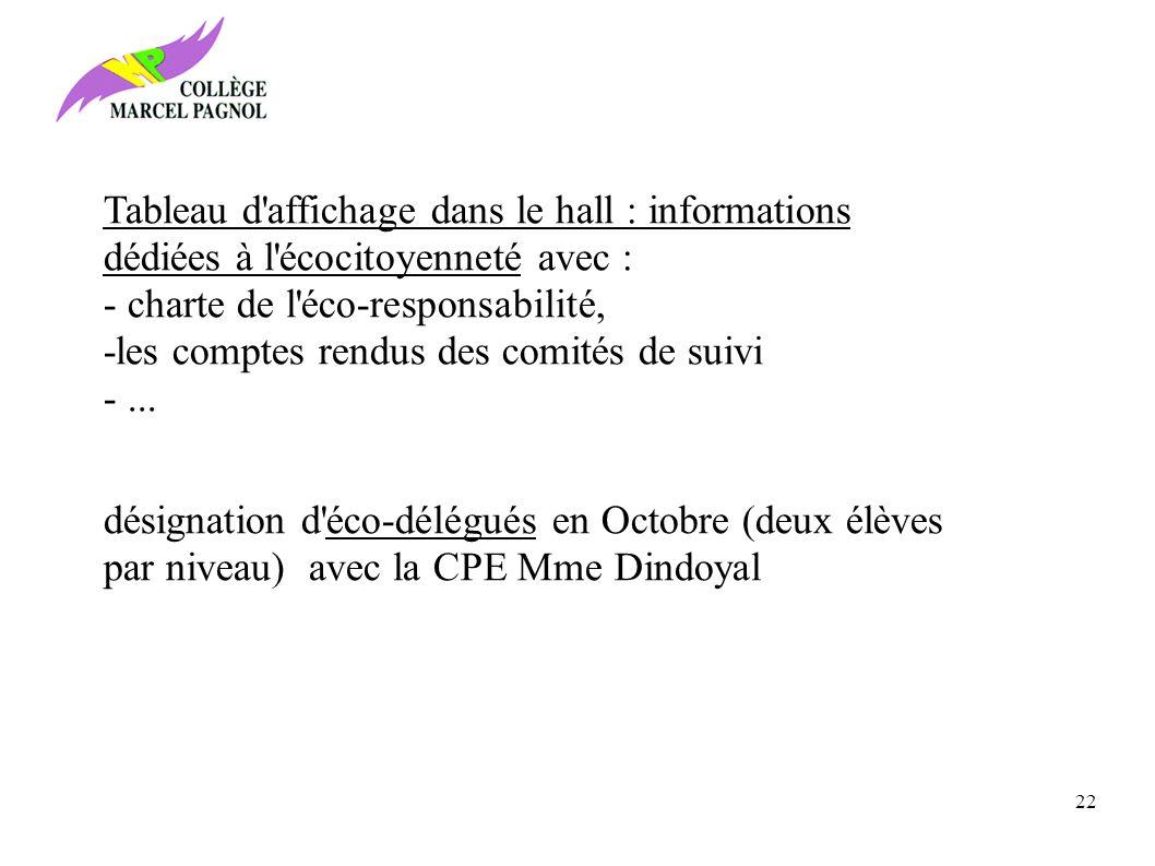 Tableau d affichage dans le hall : informations dédiées à l écocitoyenneté avec : - charte de l éco-responsabilité, -les comptes rendus des comités de suivi -...