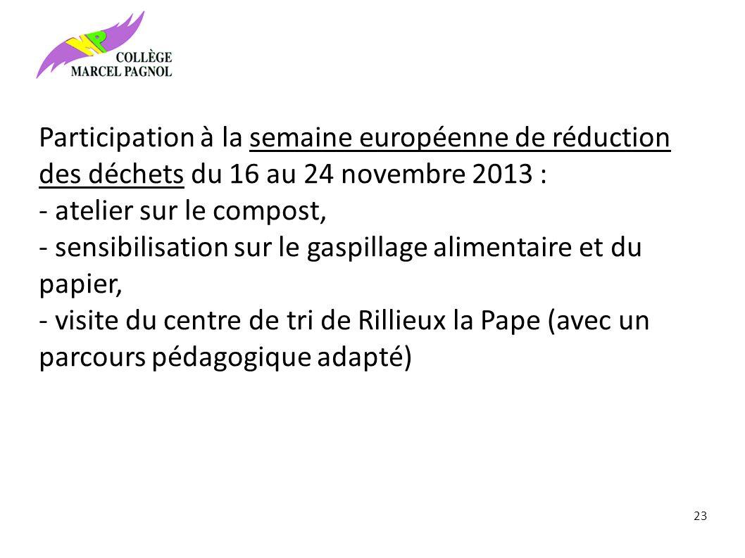 Participation à la semaine européenne de réduction des déchets du 16 au 24 novembre 2013 : - atelier sur le compost, - sensibilisation sur le gaspillage alimentaire et du papier, - visite du centre de tri de Rillieux la Pape (avec un parcours pédagogique adapté) 23
