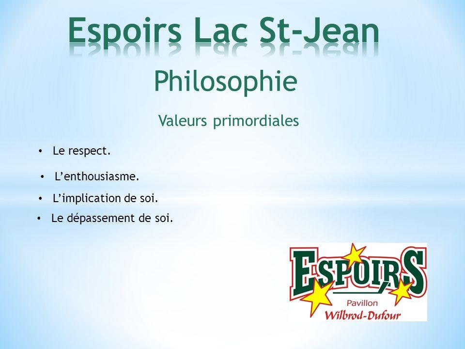 Philosophie Valeurs primordiales Le respect. L'enthousiasme. L'implication de soi. Le dépassement de soi.