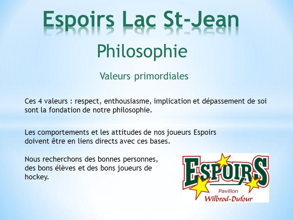 Philosophie Valeurs primordiales Ces 4 valeurs : respect, enthousiasme, implication et dépassement de soi sont la fondation de notre philosophie. Les