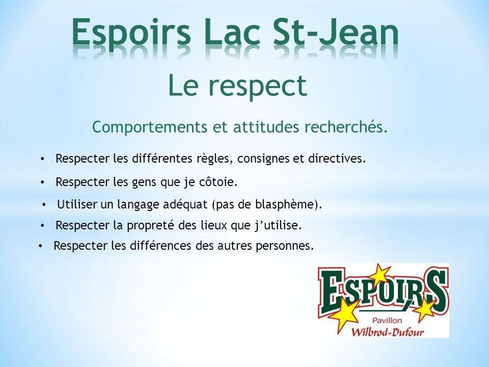 Le respect Comportements et attitudes recherchés. Respecter les différentes règles, consignes et directives. Respecter les gens que je côtoie. Utilise