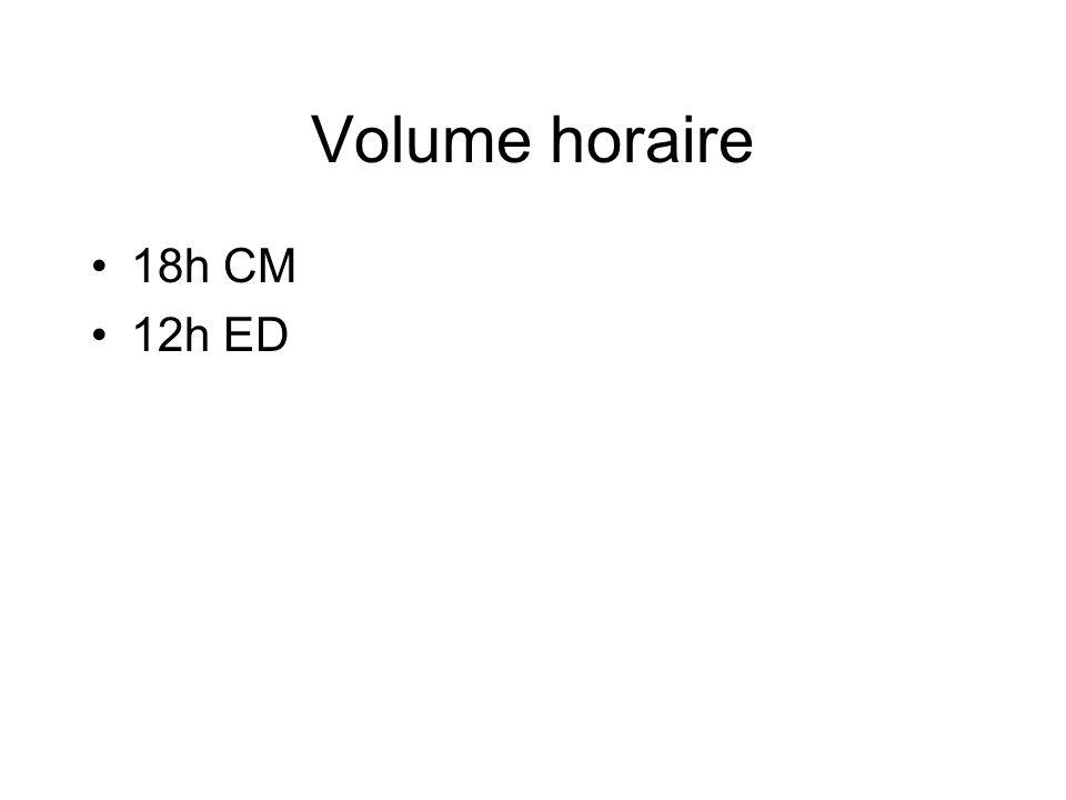 Volume horaire 18h CM 12h ED