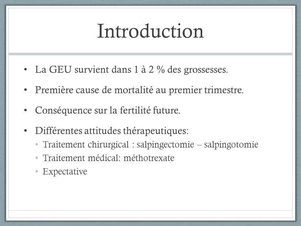 Introduction La GEU survient dans 1 à 2 % des grossesses. Première cause de mortalité au premier trimestre. Conséquence sur la fertilité future. Diffé