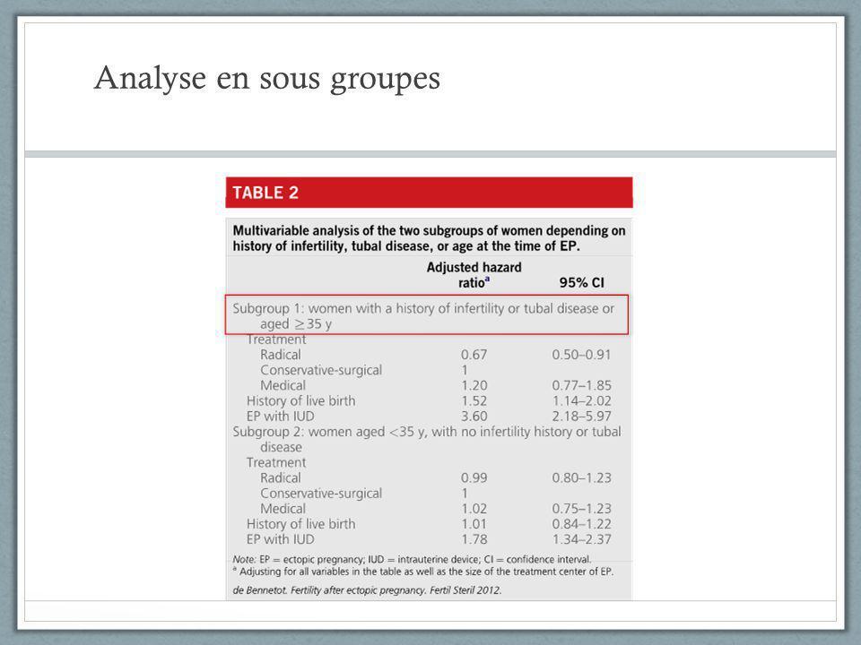 Analyse en sous groupes