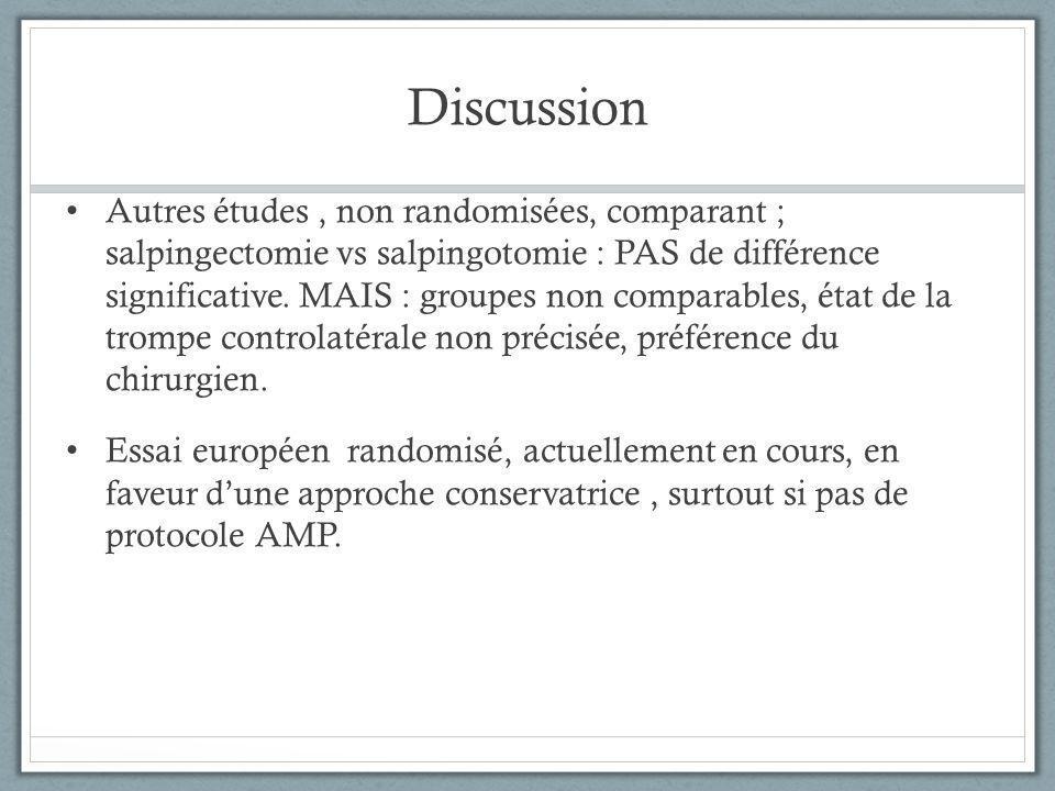 Discussion Autres études, non randomisées, comparant ; salpingectomie vs salpingotomie : PAS de différence significative. MAIS : groupes non comparabl