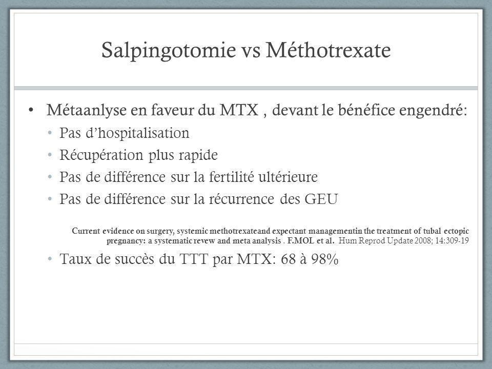 Salpingotomie vs Méthotrexate Métaanlyse en faveur du MTX, devant le bénéfice engendré: Pas d'hospitalisation Récupération plus rapide Pas de différen