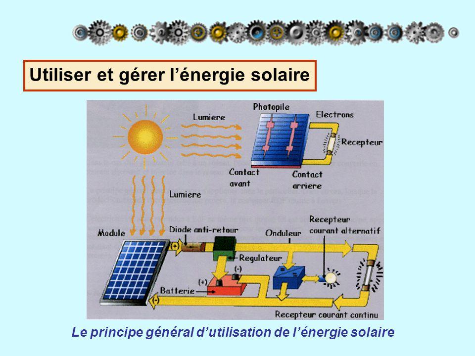 Le principe général d'utilisation de l'énergie solaire Utiliser et gérer l'énergie solaire