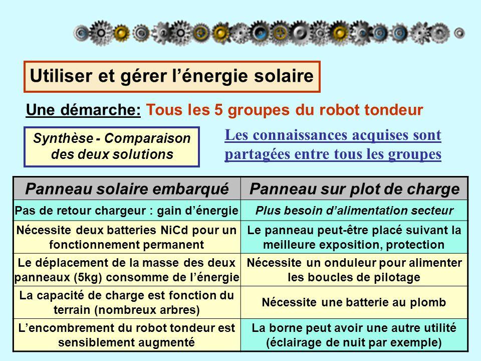 Une démarche: Tous les 5 groupes du robot tondeur Synthèse - Comparaison des deux solutions Les connaissances acquises sont partagées entre tous les g
