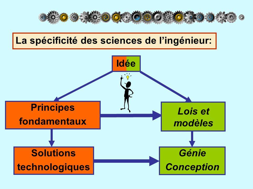 La spécificité des sciences de l'ingénieur: Principes fondamentaux Solutions technologiques Lois et modèles Génie Conception Idée