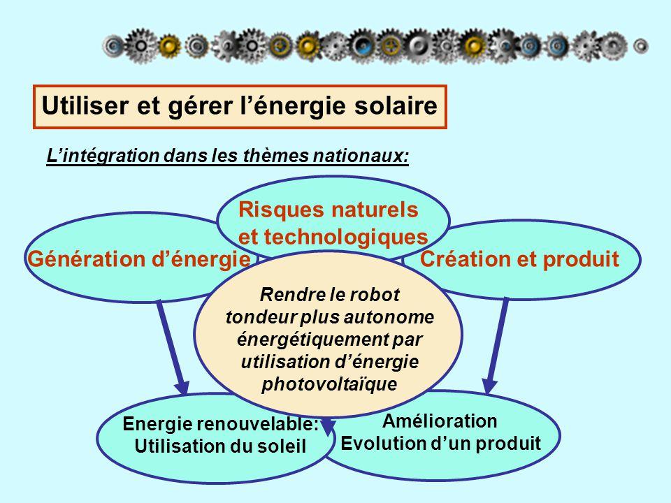 Utiliser et gérer l'énergie solaire L'intégration dans les thèmes nationaux: Génération d'énergie Création et produit Amélioration Evolution d'un prod