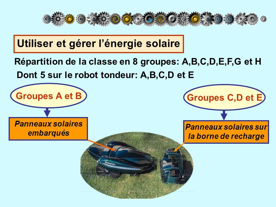 Panneaux solaires embarqués Panneaux solaires sur la borne de recharge Utiliser et gérer l'énergie solaire Répartition de la classe en 8 groupes: A,B,