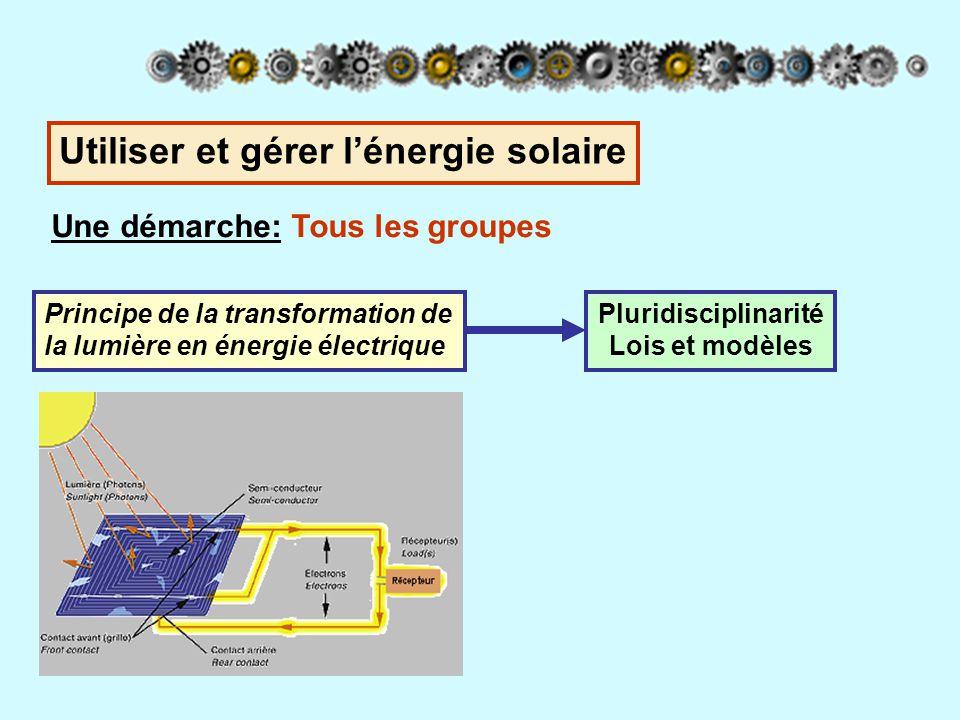 Principe de la transformation de la lumière en énergie électrique Une démarche: Tous les groupes Pluridisciplinarité Lois et modèles Utiliser et gérer