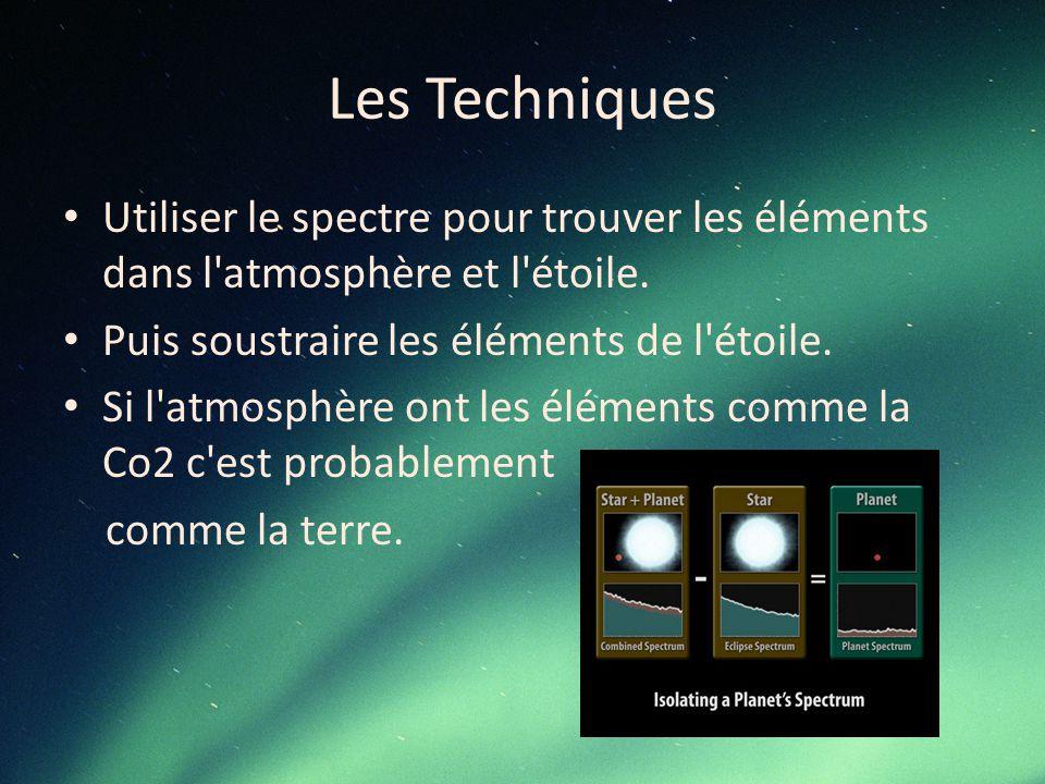 Les Techniques Utiliser le spectre pour trouver les éléments dans l'atmosphère et l'étoile. Puis soustraire les éléments de l'étoile. Si l'atmosphère