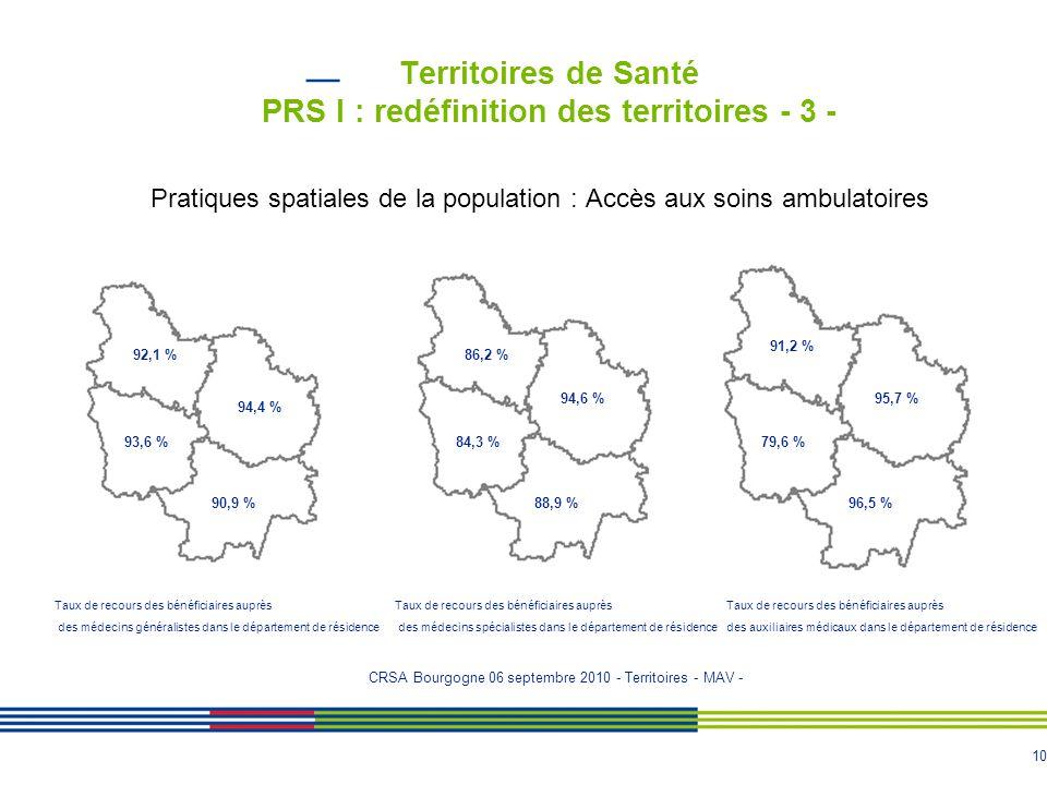 10 Territoires de Santé PRS I : redéfinition des territoires - 3 - Pratiques spatiales de la population : Accès aux soins ambulatoires Taux de recours