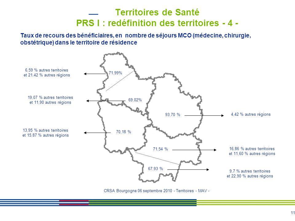 11 Territoires de Santé PRS I : redéfinition des territoires - 4 - 71,99% 69,02% 67,93 % 71,54 % 70,18 % 93,70 % Taux de recours des bénéficiaires, en
