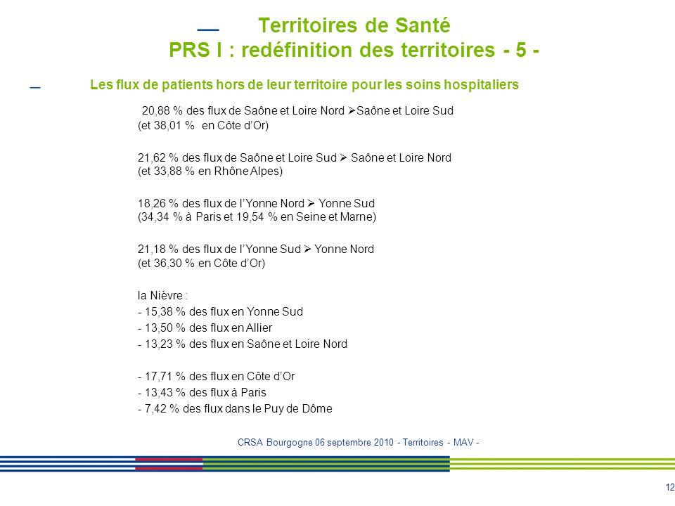 12 Territoires de Santé PRS I : redéfinition des territoires - 5 - Les flux de patients hors de leur territoire pour les soins hospitaliers 20,88 % de