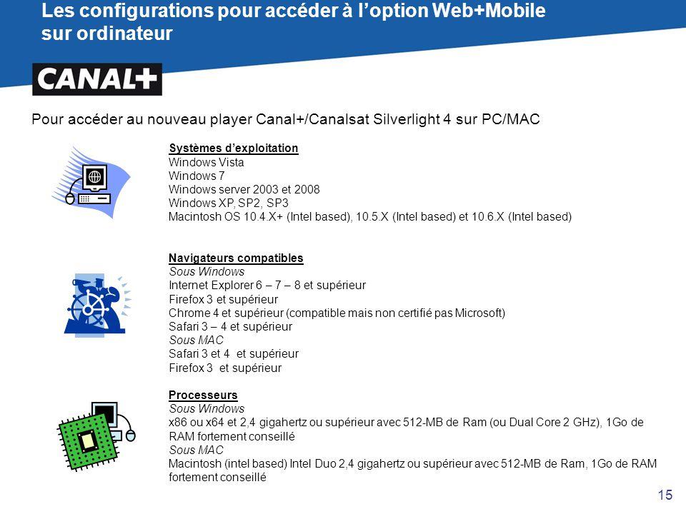 Les configurations pour accéder à l'option Web+Mobile sur ordinateur Pour accéder au nouveau player Canal+/Canalsat Silverlight 4 sur PC/MAC Systèmes