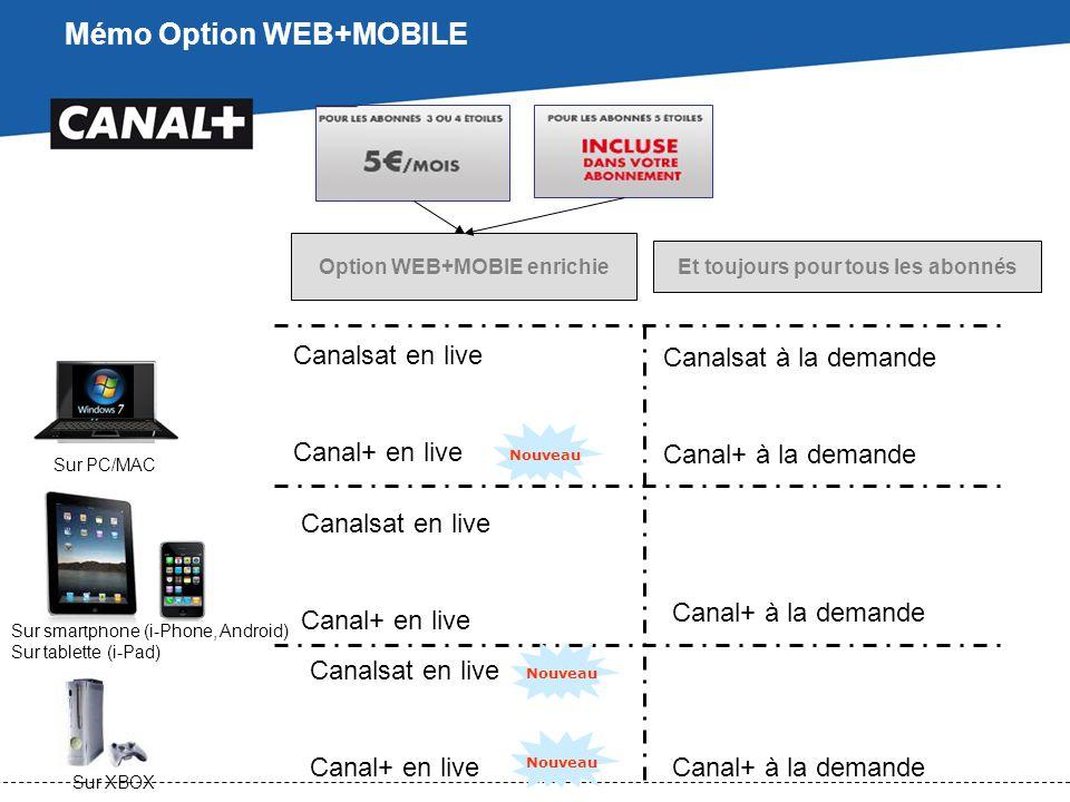 Mémo Option WEB+MOBILE Option WEB+MOBIE enrichie Sur PC/MAC Canalsat en live Canal+ en live Canalsat en live Canal+ en live Canalsat en live Canal+ en