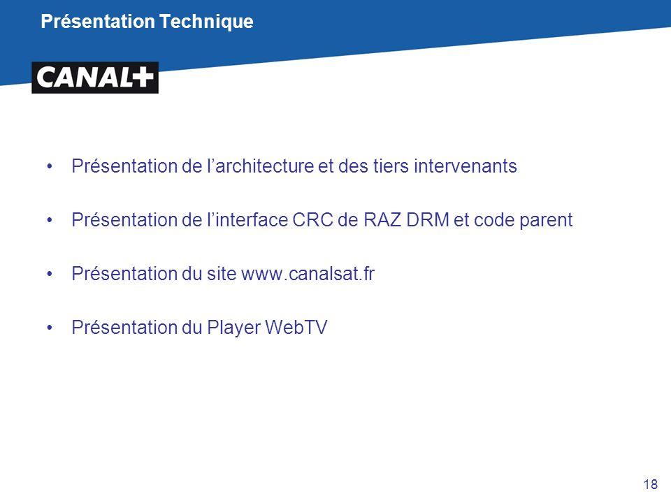 Présentation Technique Présentation de l'architecture et des tiers intervenants Présentation de l'interface CRC de RAZ DRM et code parent Présentation