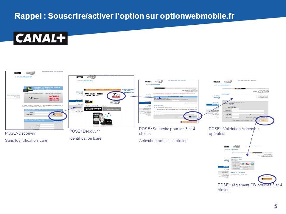 Rappel : Souscrire/activer l'option sur optionwebmobile.fr POSE>Découvrir Identification Icare POSE>Souscrire pour les 3 et 4 étoiles Activation pour