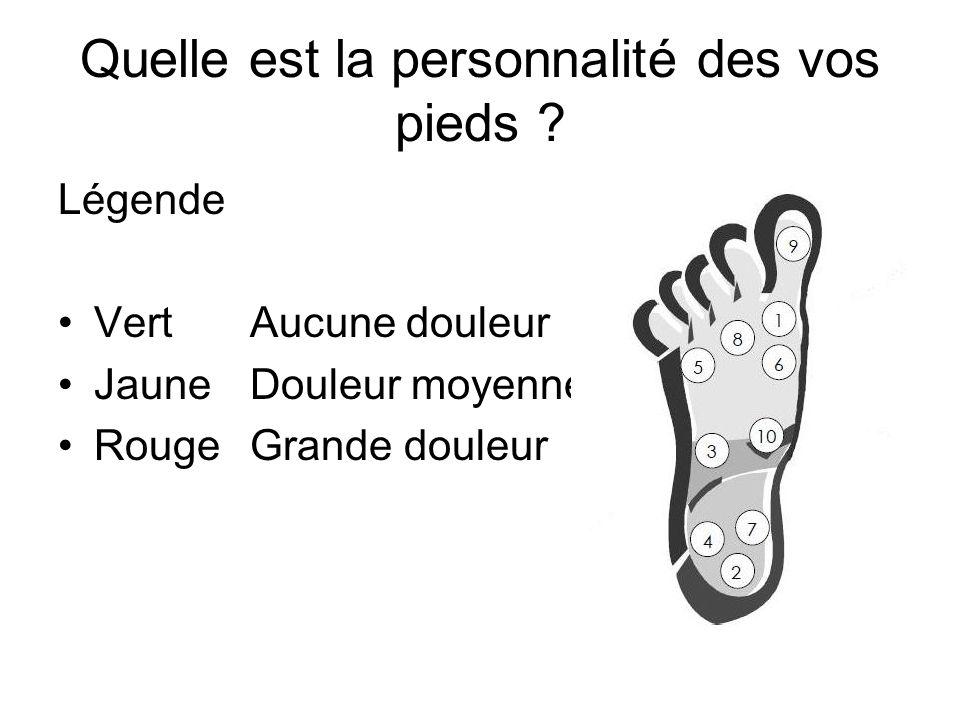 Quelle est la personnalité des vos pieds .