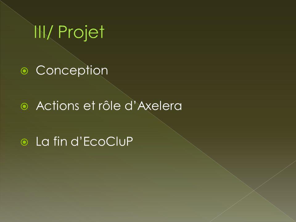  Conception  Actions et rôle d'Axelera  La fin d'EcoCluP
