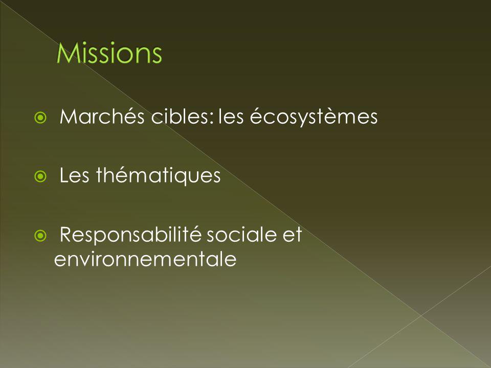  Marchés cibles: les écosystèmes  Les thématiques  Responsabilité sociale et environnementale