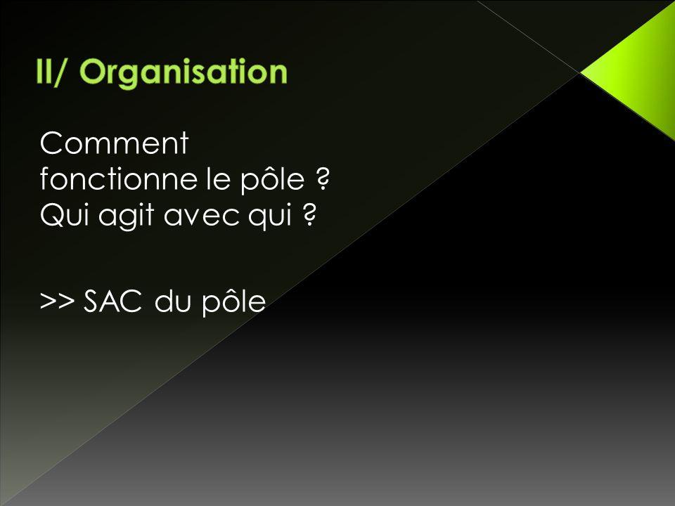 Comment fonctionne le pôle Qui agit avec qui >> SAC du pôle