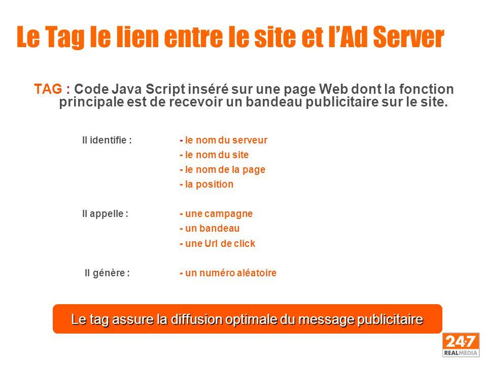 Le Tag le lien entre le site et l'Ad Server TAG : Code Java Script inséré sur une page Web dont la fonction principale est de recevoir un bandeau publ