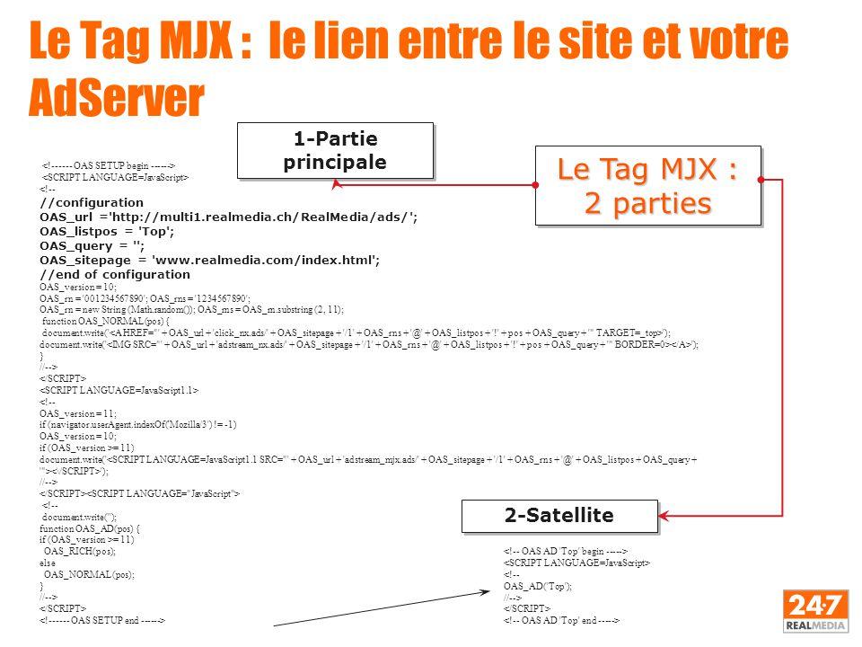 Le Tag MJX : le lien entre le site et votre AdServer <!-- //configuration OAS_url ='http://multi1.realmedia.ch/RealMedia/ads/'; OAS_listpos = 'Top'; O