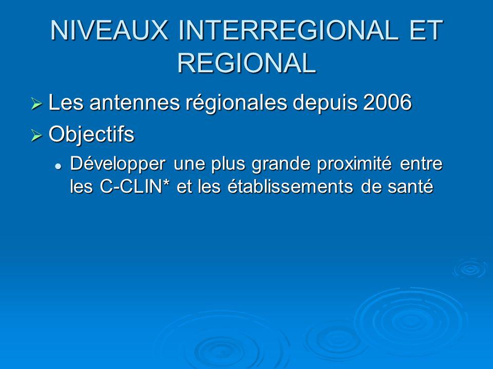 NIVEAUX INTERREGIONAL ET REGIONAL  Les antennes régionales depuis 2006  Objectifs Développer une plus grande proximité entre les C-CLIN* et les étab