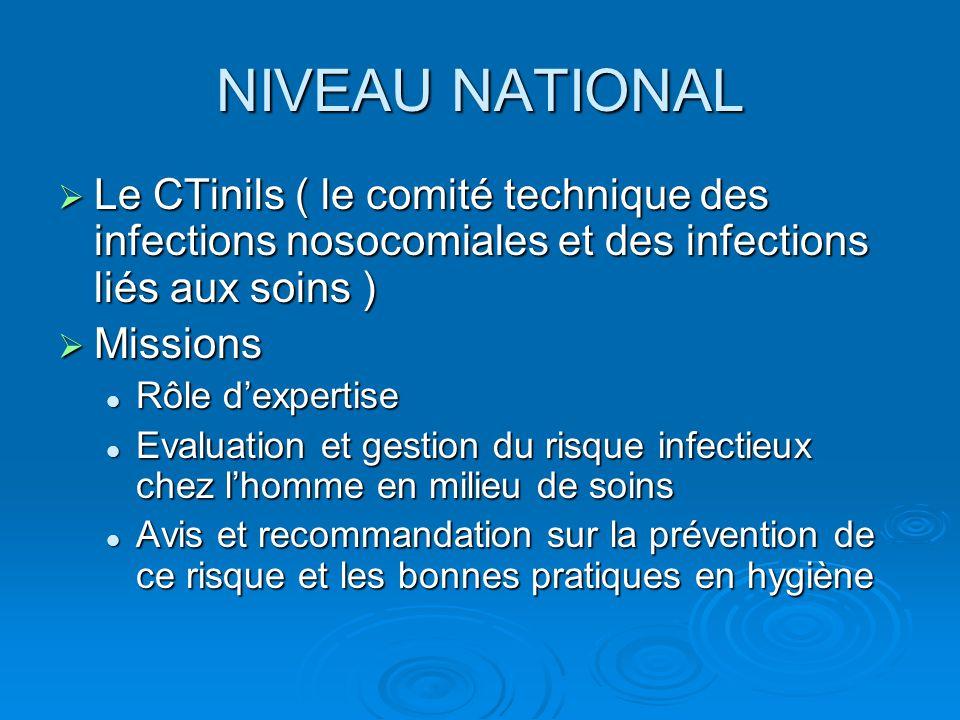 NIVEAU NATIONAL  Le CTinils ( le comité technique des infections nosocomiales et des infections liés aux soins )  Missions Rôle d'expertise Rôle d'e