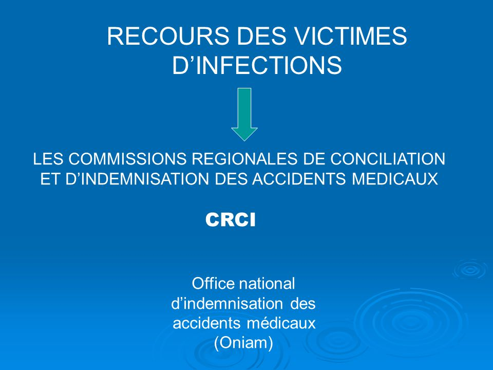 LES COMMISSIONS REGIONALES DE CONCILIATION ET D'INDEMNISATION DES ACCIDENTS MEDICAUX CRCI Office national d'indemnisation des accidents médicaux (Onia