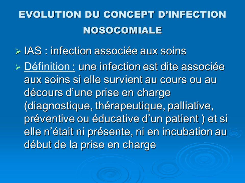 EVOLUTION DU CONCEPT D'INFECTION NOSOCOMIALE  IAS : infection associée aux soins  une infection est dite associée aux soins si elle survient au cour